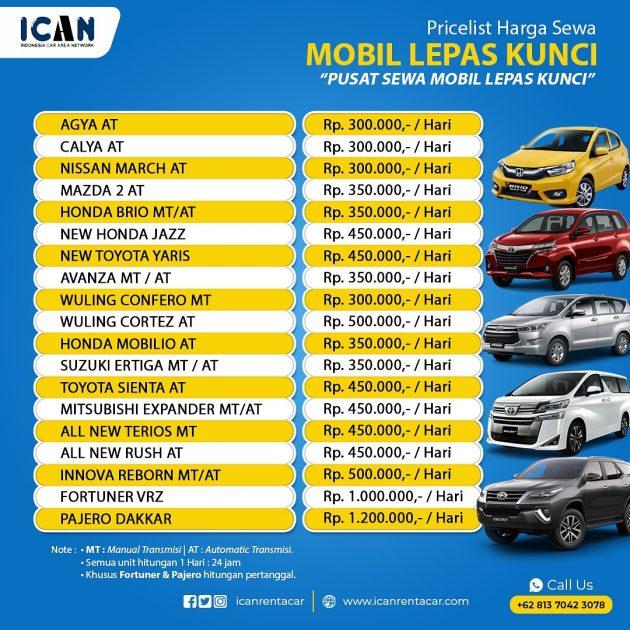12 Rental Mobil Di Medan Rp 186 000 Lepas Kunci Sewa Murah 2021 24 Jam Dengan Tanpa Supir Syarat Mudah Jejakpiknik Com